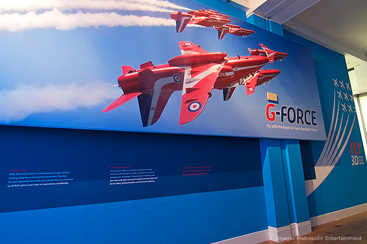 Red Arrows G-FORCE